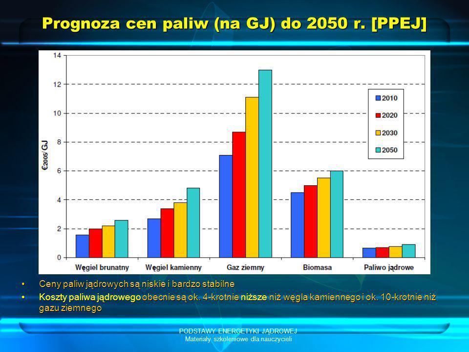 Prognoza cen paliw (na GJ) do 2050 r. [PPEJ]
